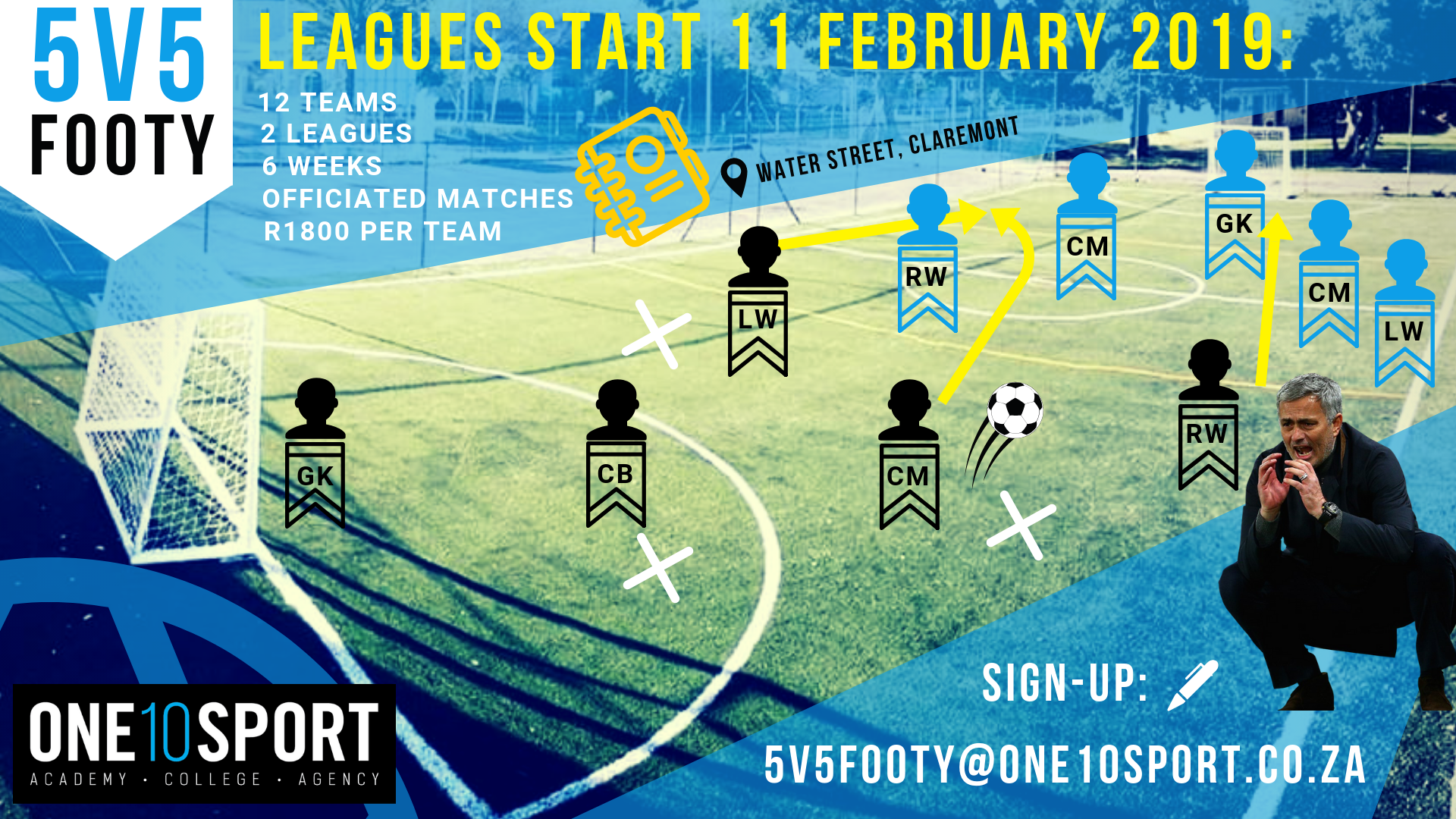 Five-a-side Football Leagues in the Southern Suburbs: Cape Town