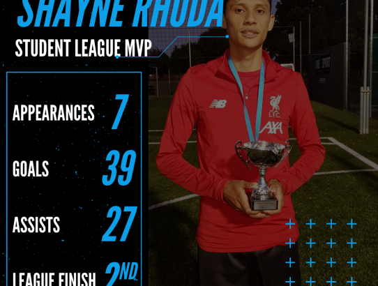 Current Student League MVP - Shayne Rhoda. 🏆