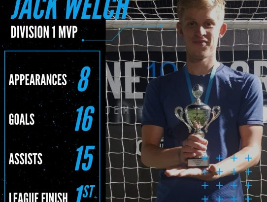 Current 1st Division MVP - Jack Welch. 🏆